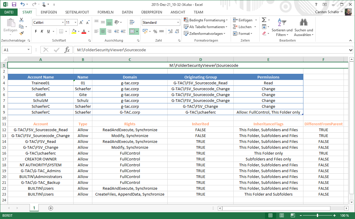 FolderSecurityViewer reports the permissions owner in a nice formatted Excel report.